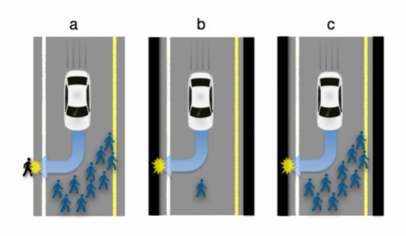 Dilema etico coche autonomo