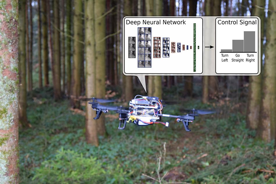 Drones que aprenden a buscar a excursionistas perdidos en el bosque y la montaña