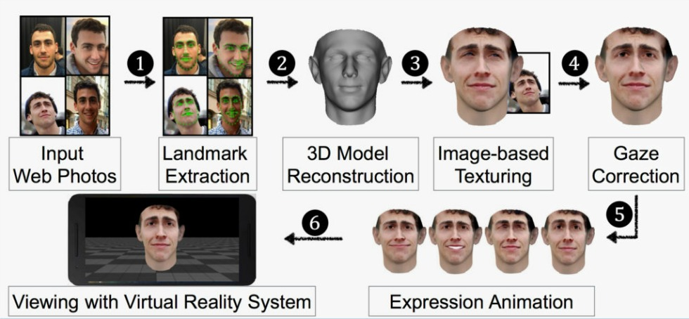 facerecognition3-1024x474