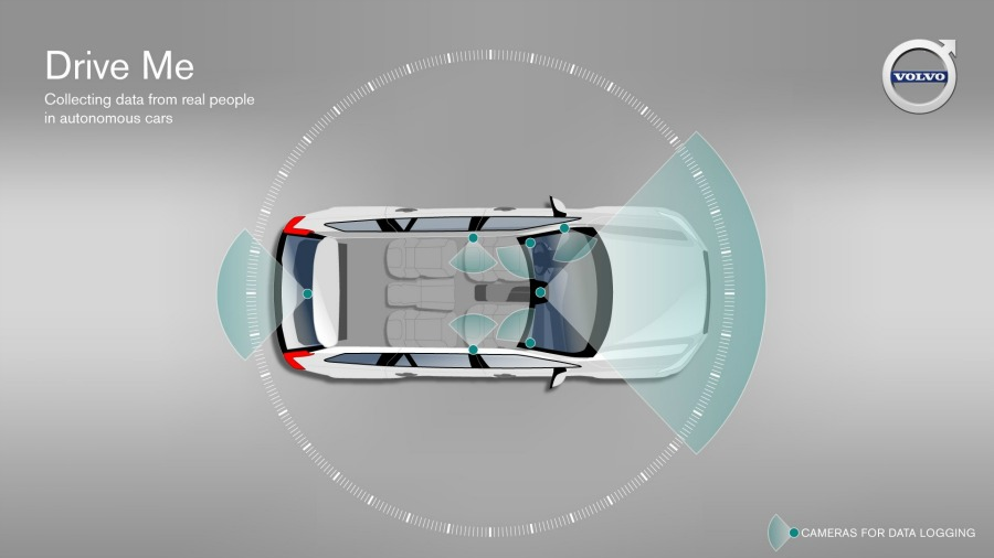 Illustration of research cameras on Volvo's XC90 Drive Me car