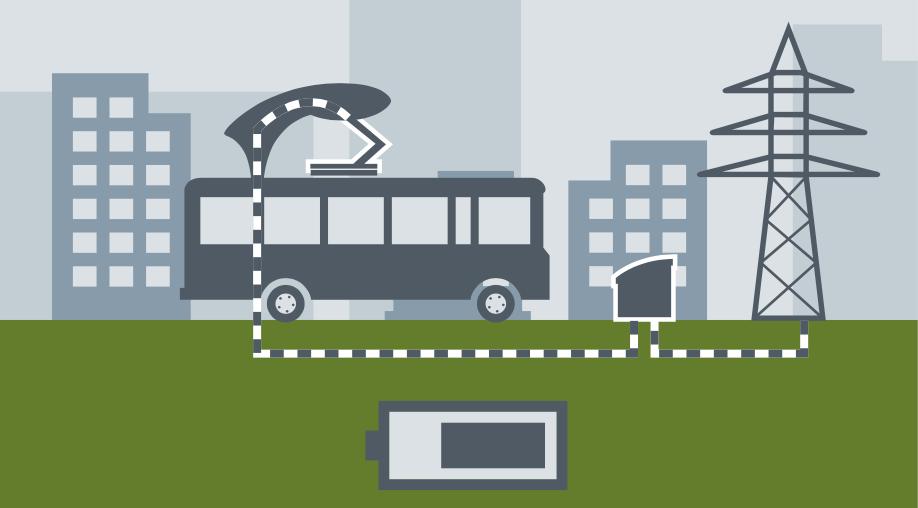 Esquema del funcionamiento del sistema de recarga para buses eléctricos | Imagen: Siemens
