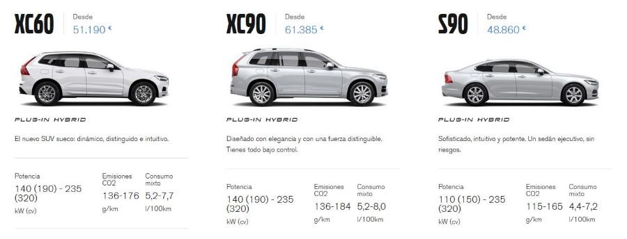 Selección de modelo Volvo