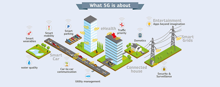 Infographic5GVision