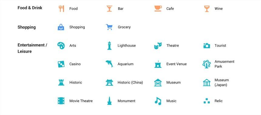 google maps y su nueva ui