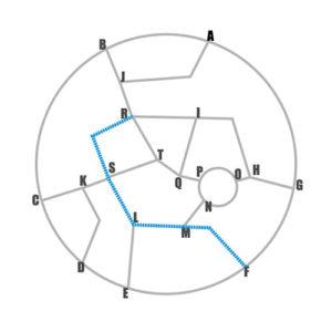Algoritmos: Dijkstra