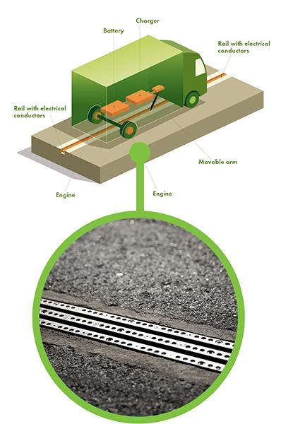 Scalextric para coches eléctricos