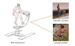 Holotron - telepresencia