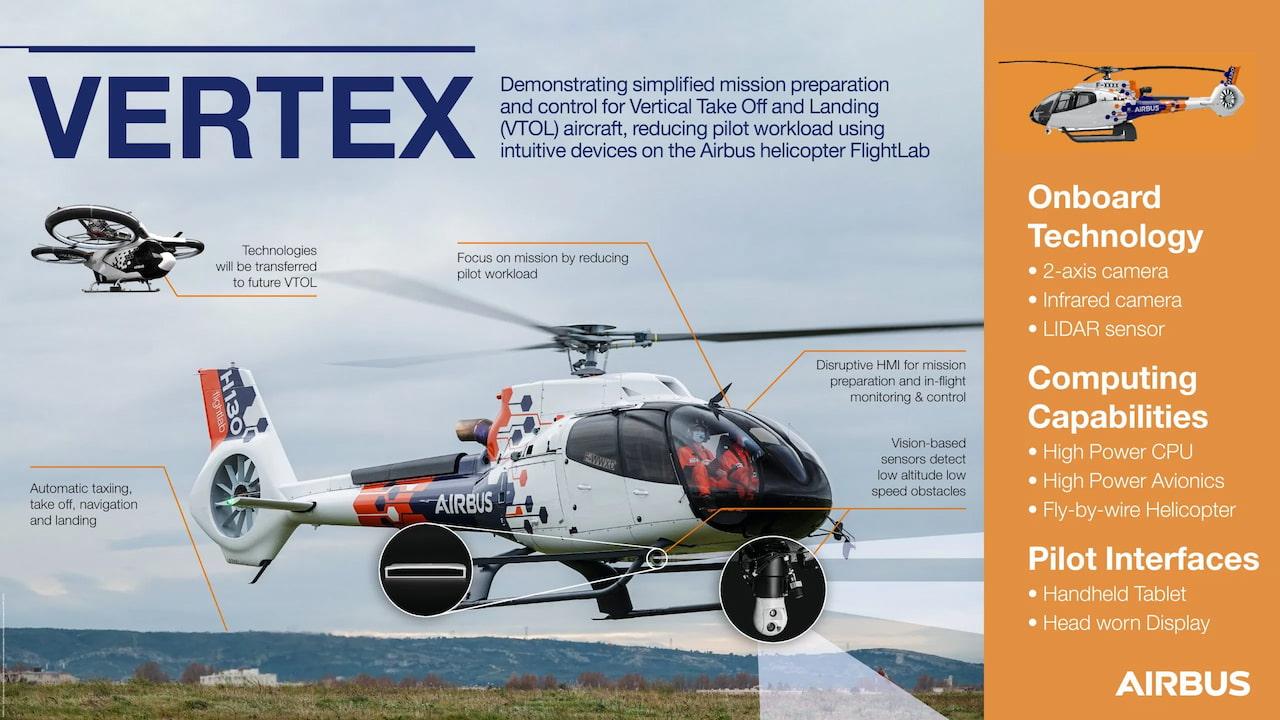 tecnología LIDAR - Luminar Airbus