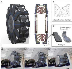 ruedas de origami